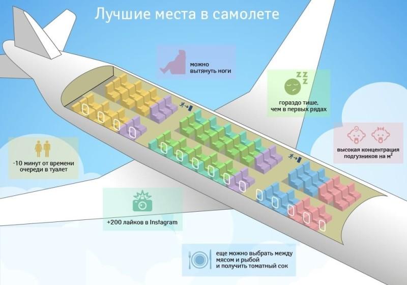 kakuznatsvoemestovsamoletepoelektronnomu_B6A22BC1.jpg