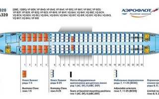 Лучшие места в самолете Airbus A320 и A321