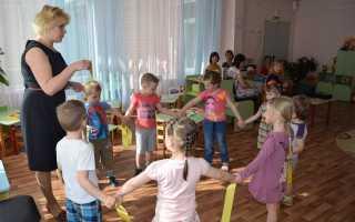 Размер заработной платы воспитателей детского сада в 2020 году