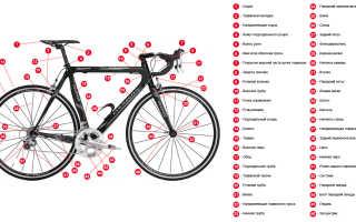 Особенности выбора горного велосипеда