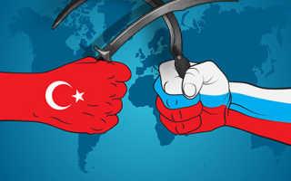 Банки в Турецкой Республике